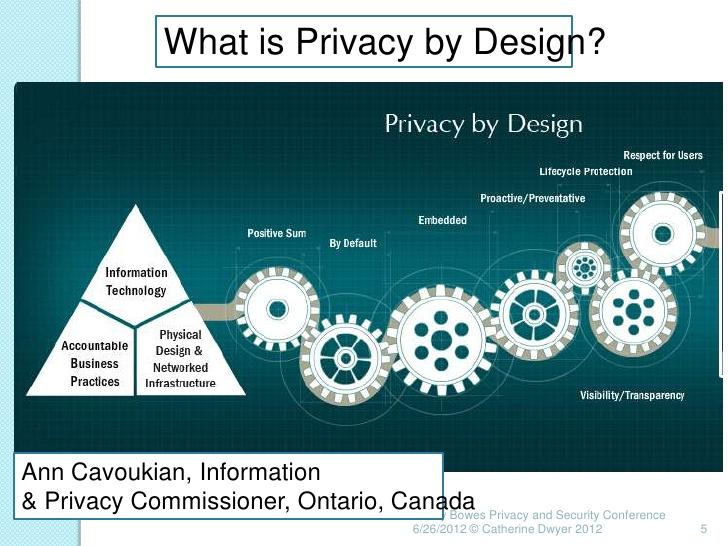 """Los 7 principios fundamentales del """"privacy by design"""""""